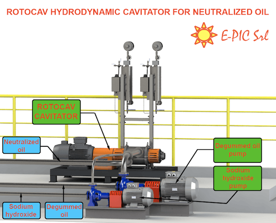 ROTOCAV hydrodynamic cavitator: scheme for edible oils neutralization