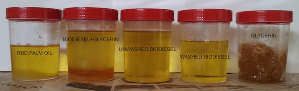 Pflanzenöl, Methanol, Glyzerin, Biodiesel